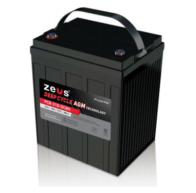 Zeus PC8-210 Battery